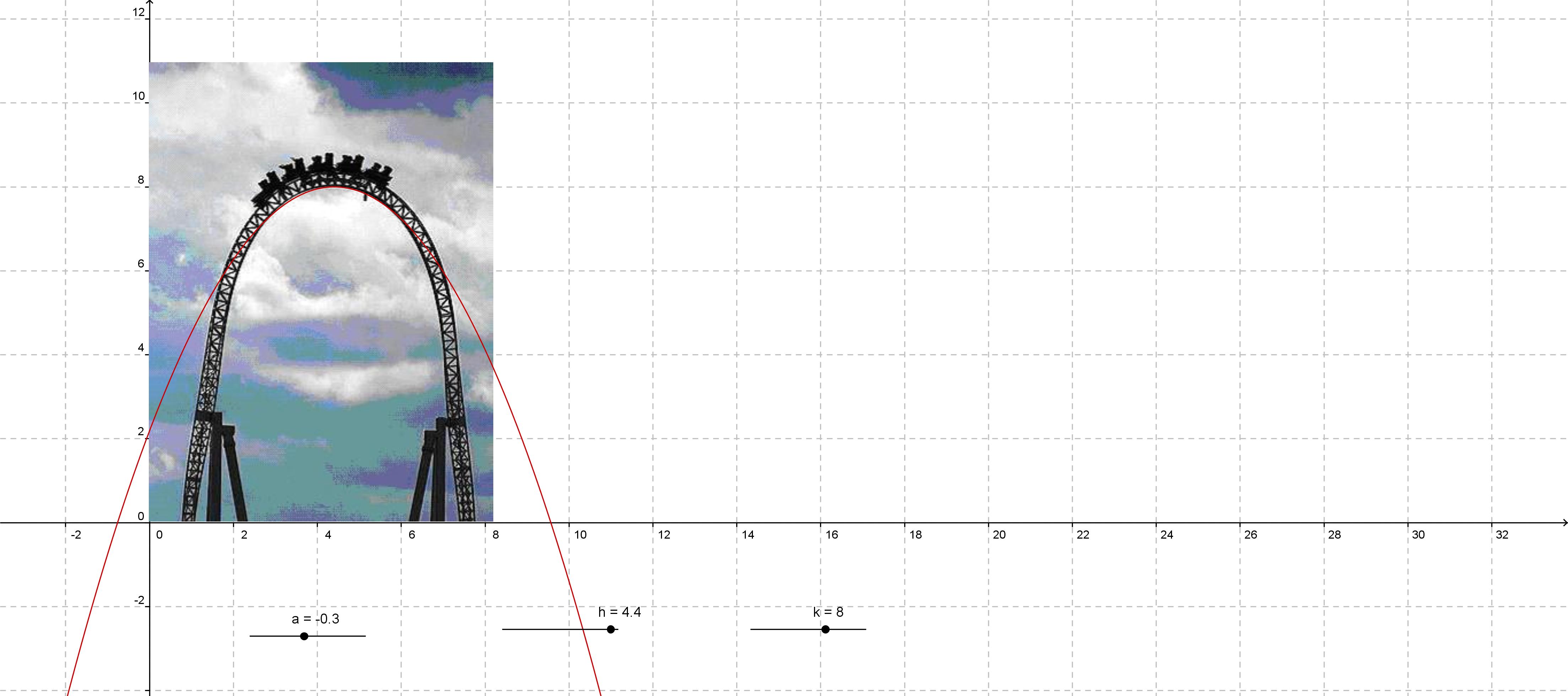 real world quadratic functions The quadratic formula is a great method for solving any quadratic equation home quadratic equations quadratic formula quadratic formula we'll look at a real world application using quadratic equations.